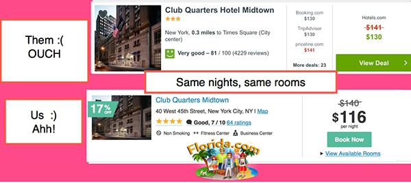 Florida cheap hotels