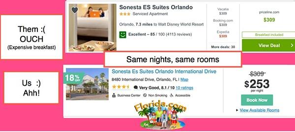 Orlando Florida hotels